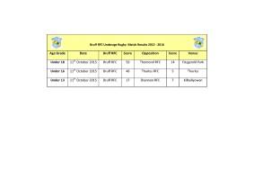 Bruff RFC Underage Match Fixtures 11th Oct_2015