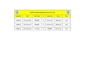 Bruff RFC Underage Match Fixtures 4th Oct_ 2015