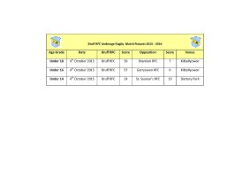 Bruff RFC Underage Match Fixtures 4th Oct_2015