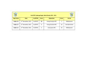 Bruff RFC Underage Match Fixtures 8th Nov_2015