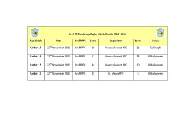 Bruff RFC Underage Match Results 24th Nov_2015