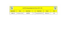 Bruff RFC Underage Match Fixtures 24 Jan_2016