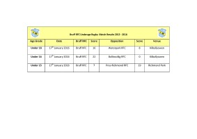 Bruff RFC Underage Results 17th Jan_2016